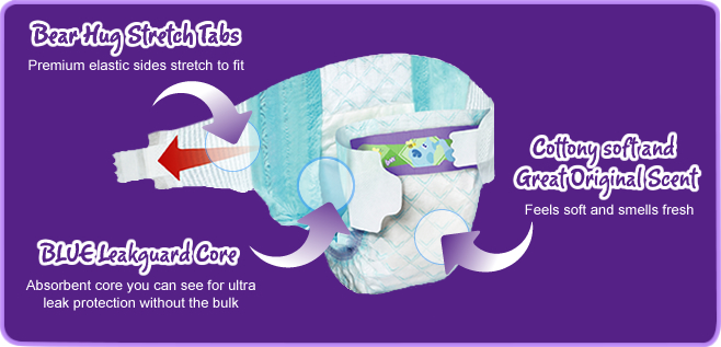 A Complete Review of Luvs Ultra Leakguards Diapers, Size 4, 160 Count